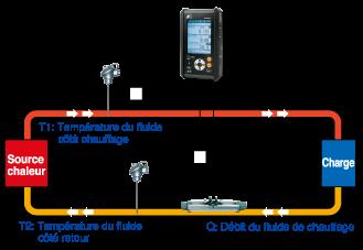 D bitm tre ultrasons portable portaflow c fuji electric france - Formule calcul puissance chauffage ...
