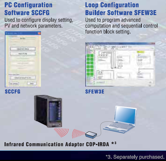 PSC controllers PC conguration
